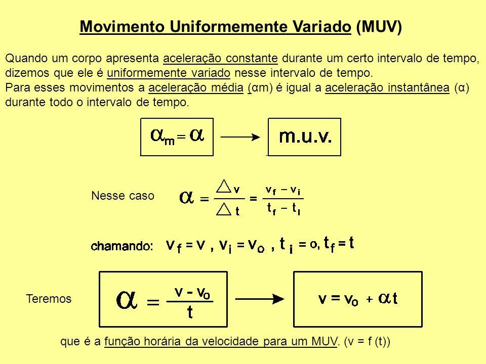Aceleração Conceitualmente, a aceleração é a taxa de variação da velocidade ou ainda o quanto muda a velocidade por unidade de tempo. Matematicamente,