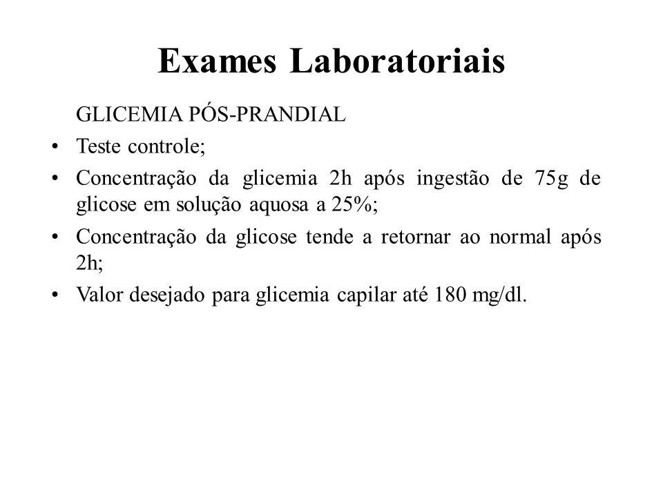GLICEMIA PÓS-PRANDIAL Teste controle; Concentração da glicemia 2h após ingestão de 75g de glicose em solução aquosa a 25%; Concentração da glicose ten