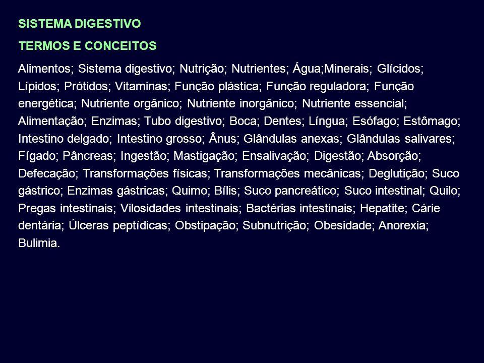 SISTEMA DIGESTIVO TERMOS E CONCEITOS Alimentos; Sistema digestivo; Nutrição; Nutrientes; Água;Minerais; Glícidos; Lípidos; Prótidos; Vitaminas; Função