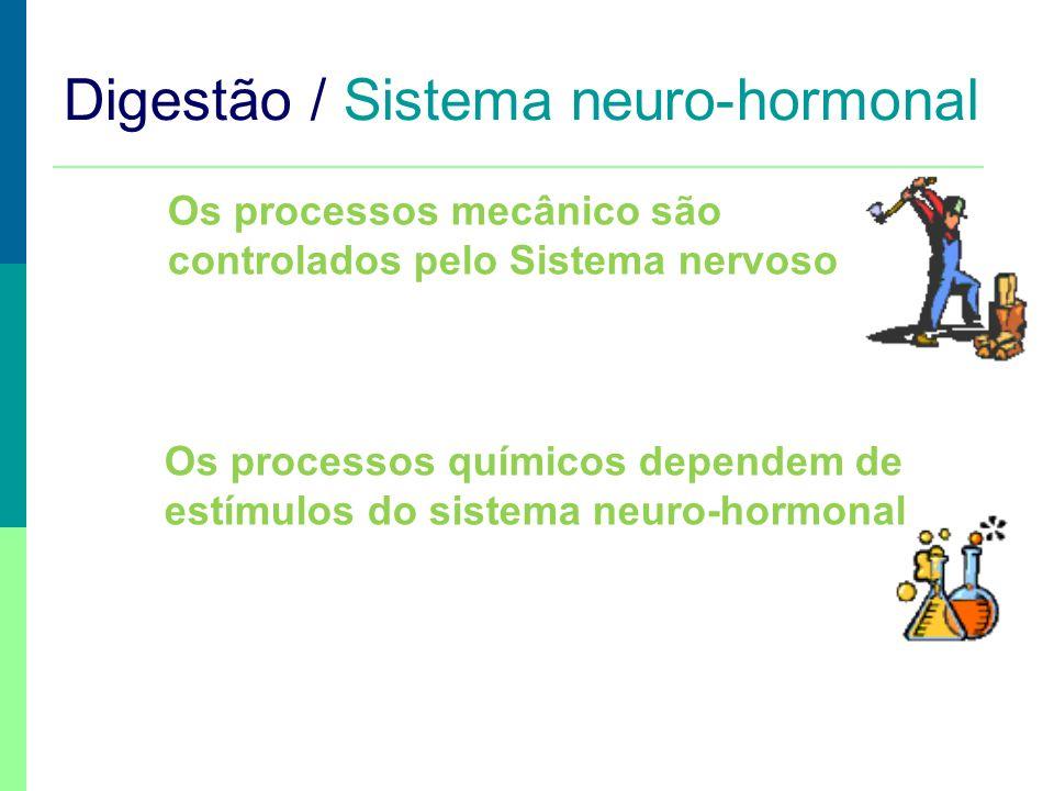 Digestão / Sistema neuro-hormonal Os processos mecânico são controlados pelo Sistema nervoso Os processos químicos dependem de estímulos do sistema ne