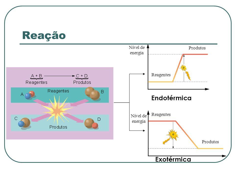Exotérmica Endotérmica Nível de energia Reagentes Produtos Reagentes Produtos Reação