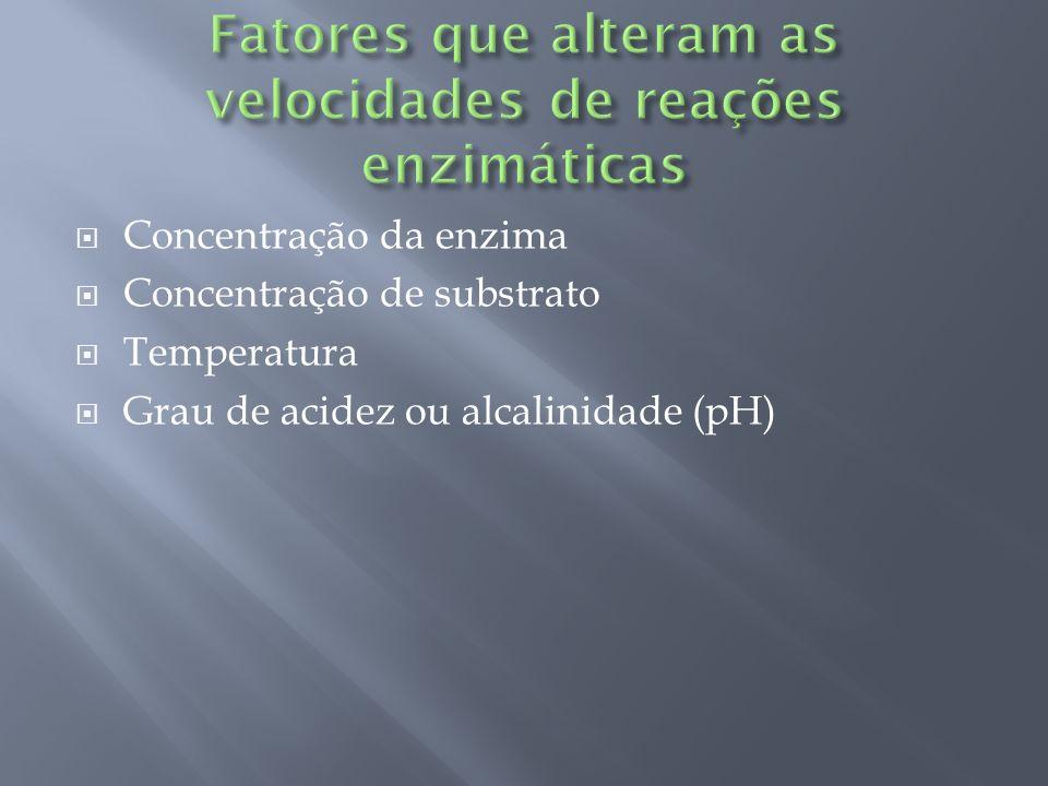 Concentração da enzima Concentração de substrato Temperatura Grau de acidez ou alcalinidade (pH)