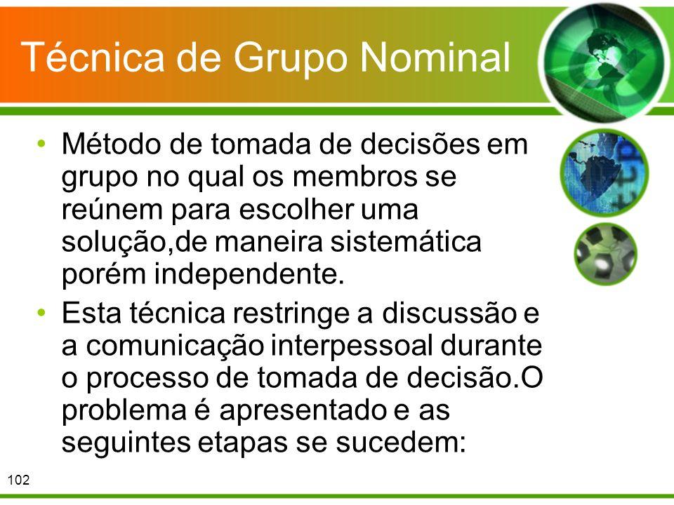 Técnica de Grupo Nominal Método de tomada de decisões em grupo no qual os membros se reúnem para escolher uma solução,de maneira sistemática porém ind