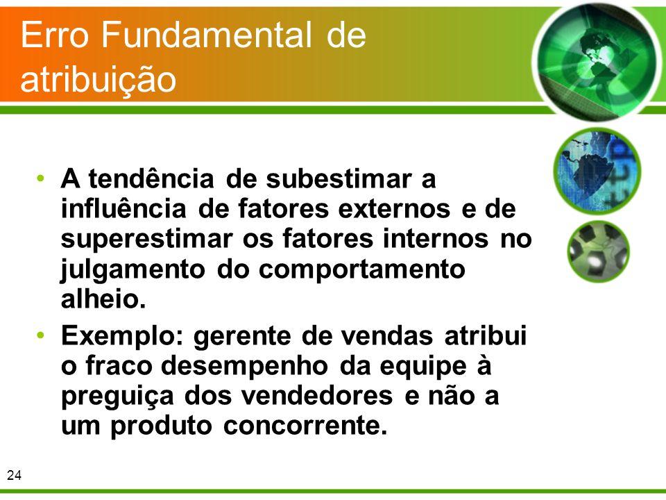 Erro Fundamental de atribuição A tendência de subestimar a influência de fatores externos e de superestimar os fatores internos no julgamento do compo