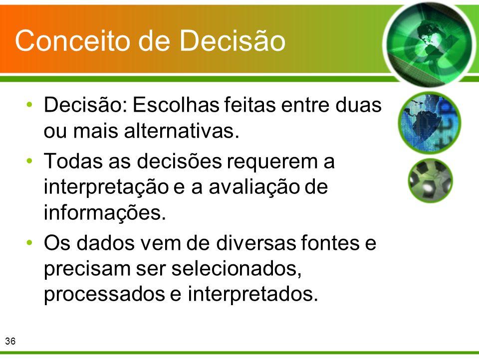 Conceito de Decisão Decisão: Escolhas feitas entre duas ou mais alternativas. Todas as decisões requerem a interpretação e a avaliação de informações.
