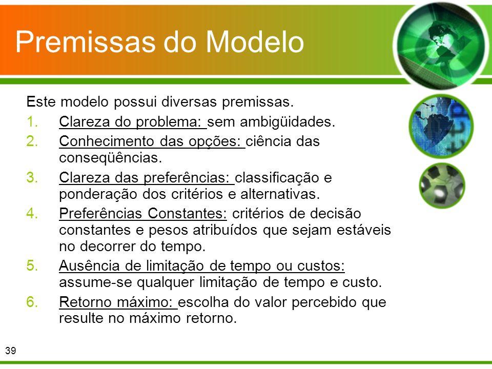 Premissas do Modelo Este modelo possui diversas premissas. 1.Clareza do problema: sem ambigüidades. 2.Conhecimento das opções: ciência das conseqüênci