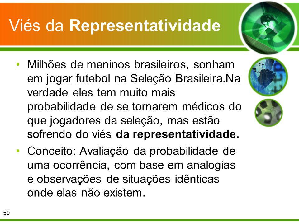 Viés da Representatividade Milhões de meninos brasileiros, sonham em jogar futebol na Seleção Brasileira.Na verdade eles tem muito mais probabilidade