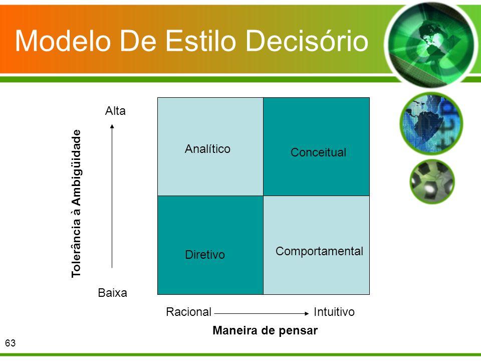 Modelo De Estilo Decisório 63 Analítico Conceitual Diretivo Comportamental Maneira de pensar RacionalIntuitivo Baixa Alta Tolerância à Ambigüidade