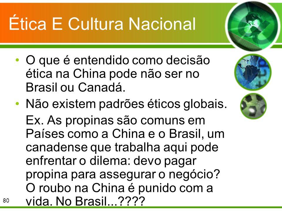 Ética E Cultura Nacional O que é entendido como decisão ética na China pode não ser no Brasil ou Canadá. Não existem padrões éticos globais. Ex. As pr
