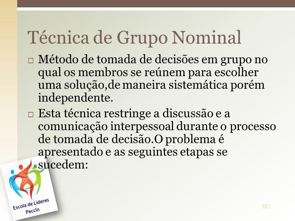 Método de tomada de decisões em grupo no qual os membros se reúnem para escolher uma solução,de maneira sistemática porém independente. Esta técnica r