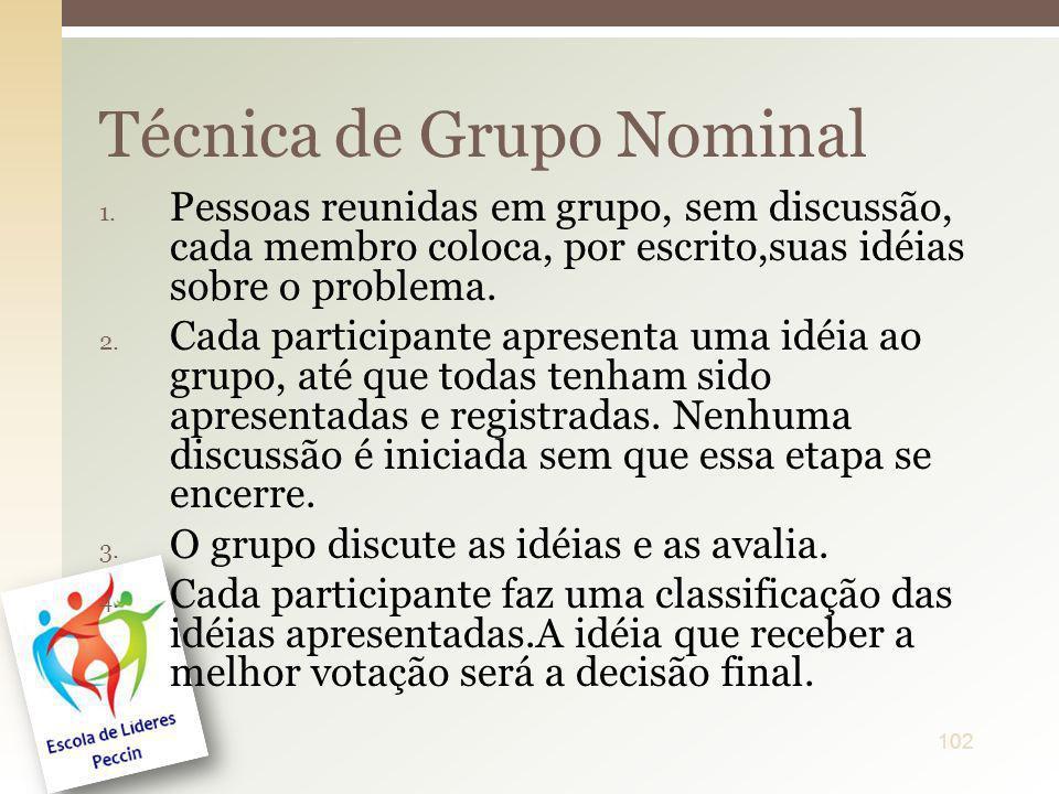 1. Pessoas reunidas em grupo, sem discussão, cada membro coloca, por escrito,suas idéias sobre o problema. 2. Cada participante apresenta uma idéia ao