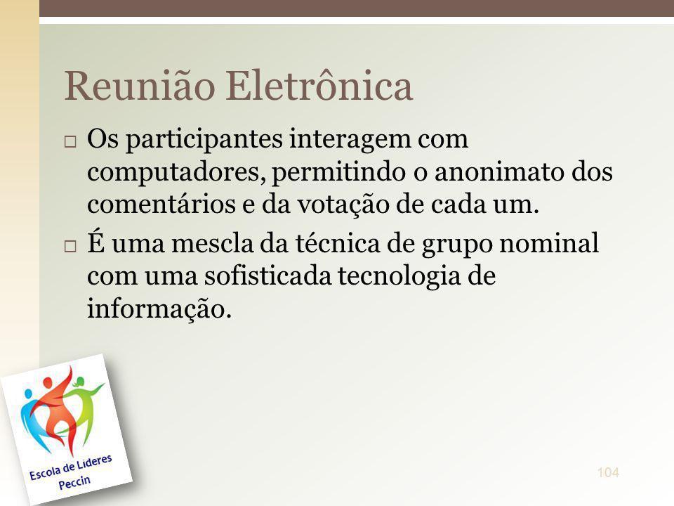 Os participantes interagem com computadores, permitindo o anonimato dos comentários e da votação de cada um. É uma mescla da técnica de grupo nominal