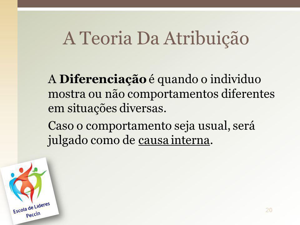 A Diferenciação é quando o individuo mostra ou não comportamentos diferentes em situações diversas. Caso o comportamento seja usual, será julgado como