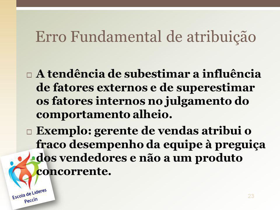 A tendência de subestimar a influência de fatores externos e de superestimar os fatores internos no julgamento do comportamento alheio. Exemplo: geren