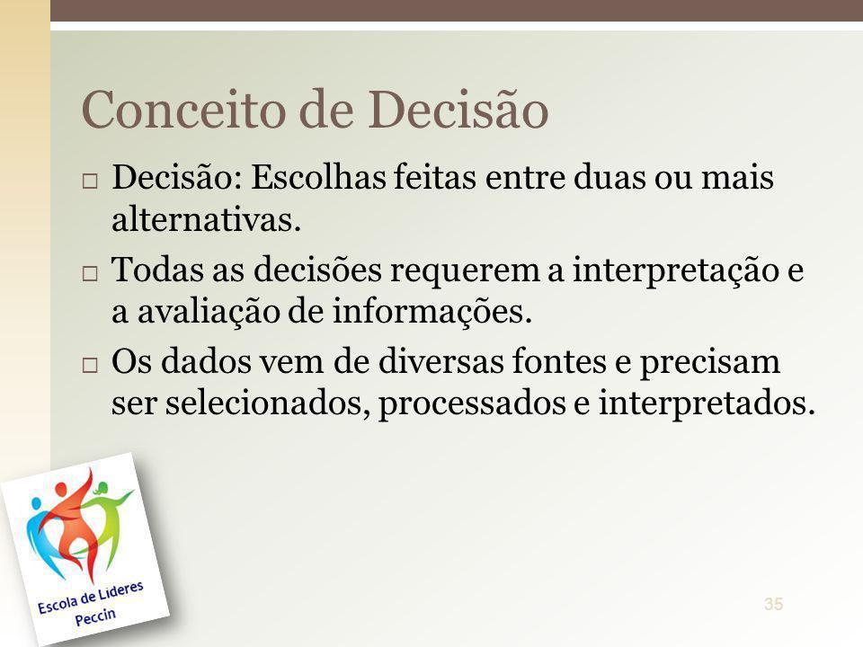 Decisão: Escolhas feitas entre duas ou mais alternativas. Todas as decisões requerem a interpretação e a avaliação de informações. Os dados vem de div