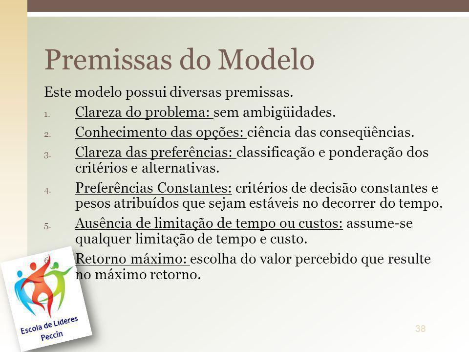 Este modelo possui diversas premissas. 1. Clareza do problema: sem ambigüidades. 2. Conhecimento das opções: ciência das conseqüências. 3. Clareza das