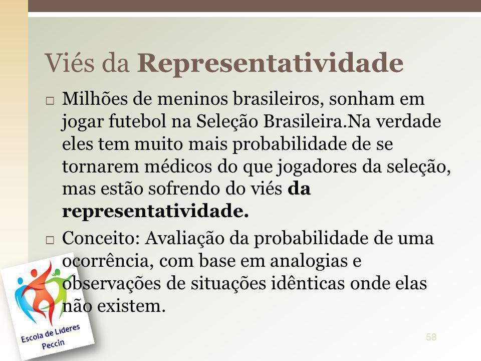 Milhões de meninos brasileiros, sonham em jogar futebol na Seleção Brasileira.Na verdade eles tem muito mais probabilidade de se tornarem médicos do q