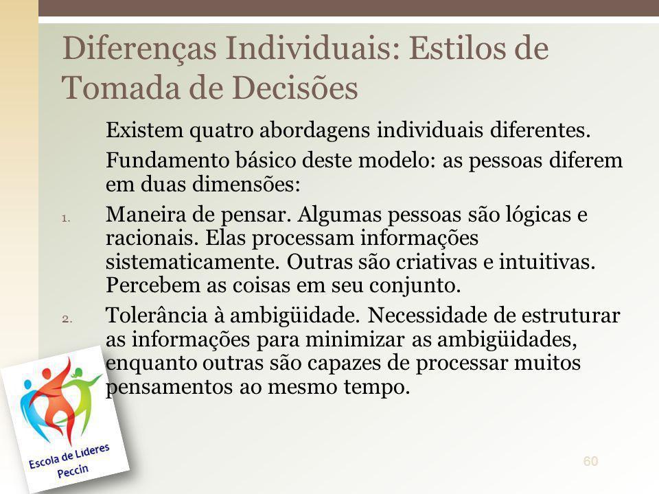 Existem quatro abordagens individuais diferentes. Fundamento básico deste modelo: as pessoas diferem em duas dimensões: 1. Maneira de pensar. Algumas