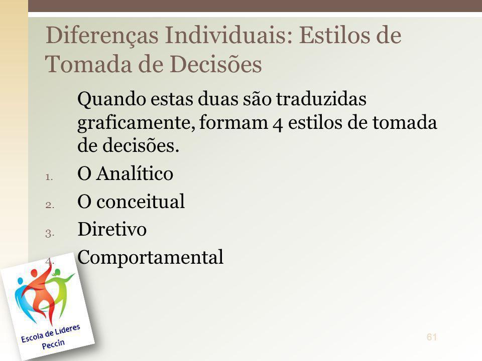 Quando estas duas são traduzidas graficamente, formam 4 estilos de tomada de decisões. 1. O Analítico 2. O conceitual 3. Diretivo 4. Comportamental Di