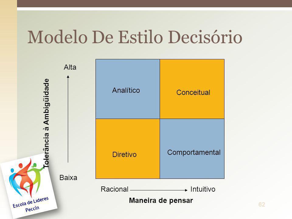 Modelo De Estilo Decisório 62 Analítico Conceitual Diretivo Comportamental Maneira de pensar RacionalIntuitivo Baixa Alta Tolerância à Ambigüidade