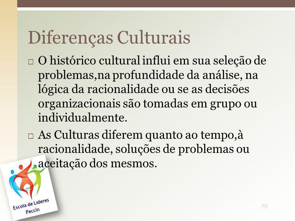 O histórico cultural influi em sua seleção de problemas,na profundidade da análise, na lógica da racionalidade ou se as decisões organizacionais são t
