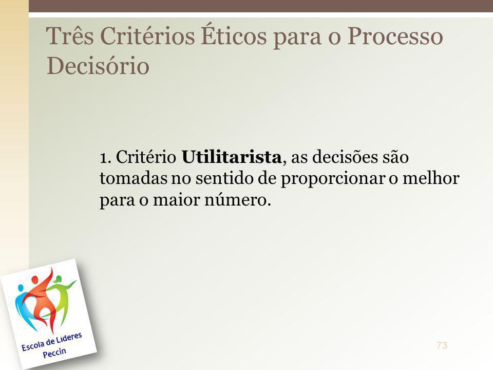 1. Critério Utilitarista, as decisões são tomadas no sentido de proporcionar o melhor para o maior número. Três Critérios Éticos para o Processo Decis