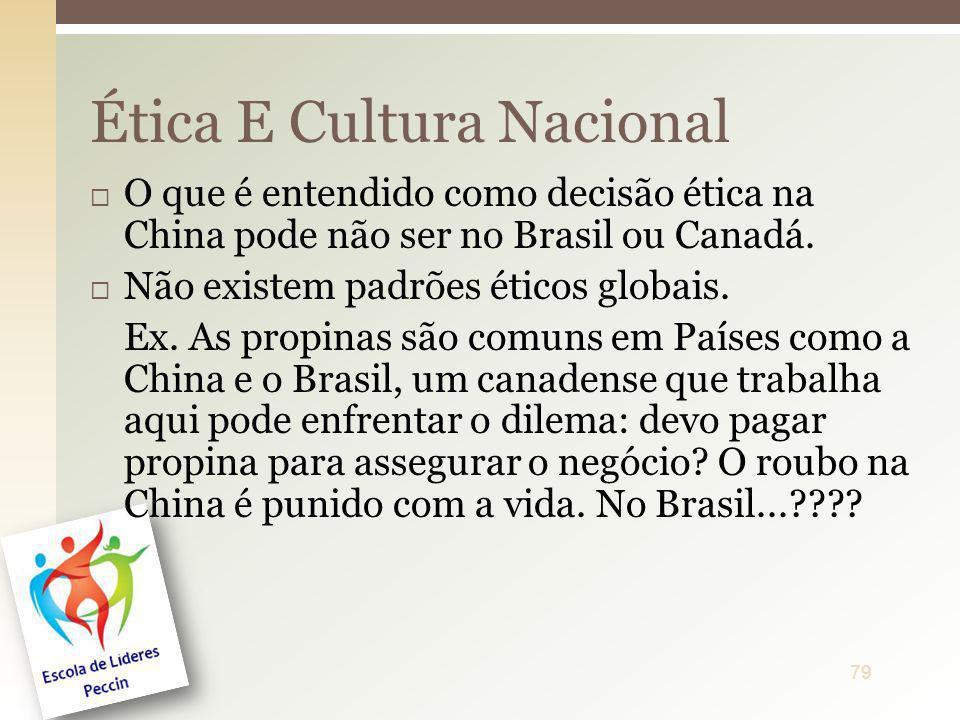 O que é entendido como decisão ética na China pode não ser no Brasil ou Canadá. Não existem padrões éticos globais. Ex. As propinas são comuns em País