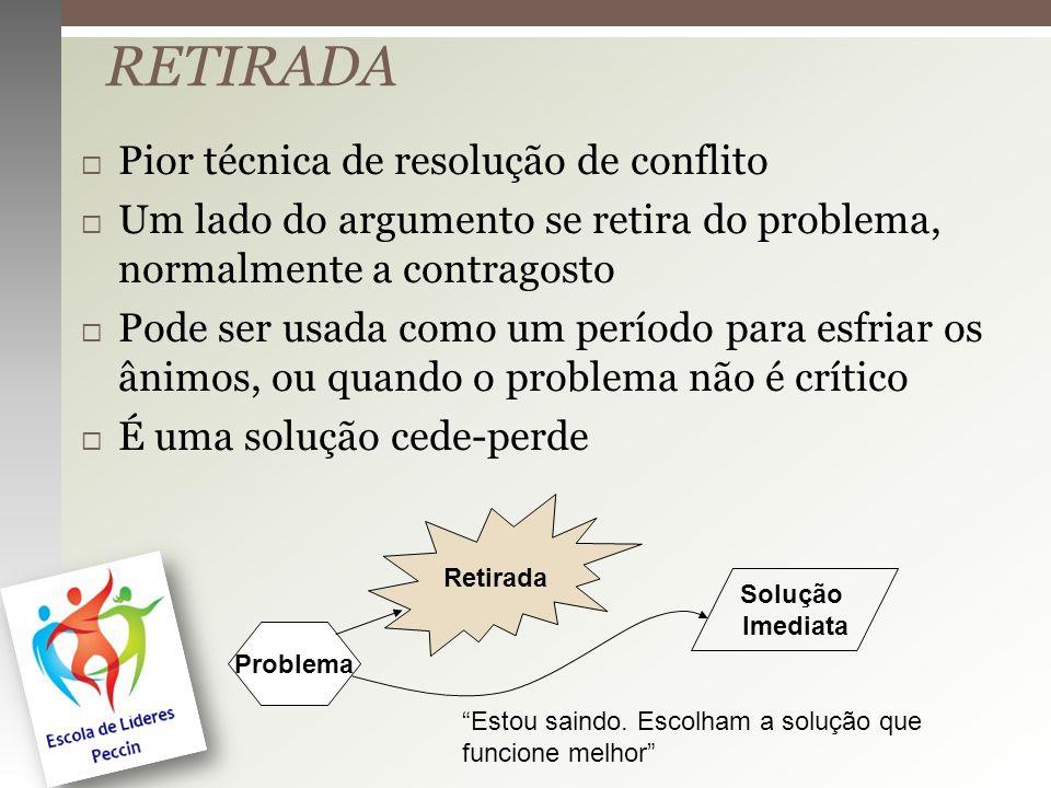 RETIRADA Pior técnica de resolução de conflito Um lado do argumento se retira do problema, normalmente a contragosto Pode ser usada como um período pa