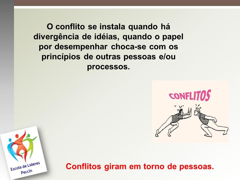 Conflitos giram em torno de pessoas. O conflito se instala quando há divergência de idéias, quando o papel por desempenhar choca-se com os princípios