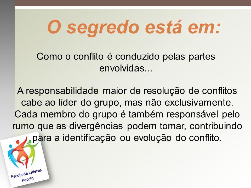 O segredo está em: Como o conflito é conduzido pelas partes envolvidas... A responsabilidade maior de resolução de conflitos cabe ao líder do grupo, m