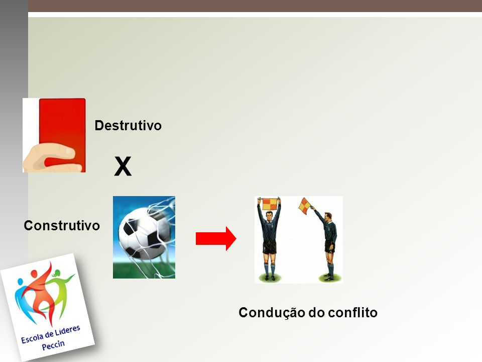 Condução do conflito Destrutivo X Construtivo