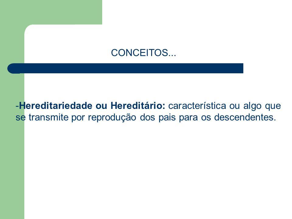 -Hereditariedade ou Hereditário: característica ou algo que se transmite por reprodução dos pais para os descendentes. CONCEITOS...