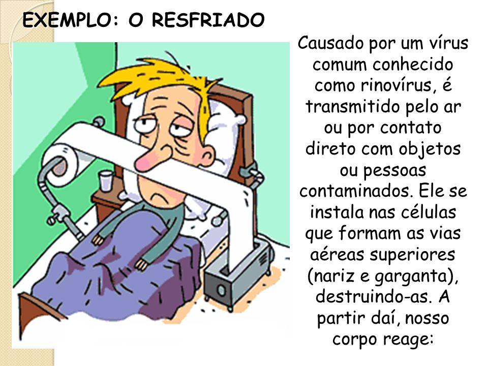 EXEMPLO: O RESFRIADO Causado por um vírus comum conhecido como rinovírus, é transmitido pelo ar ou por contato direto com objetos ou pessoas contamina