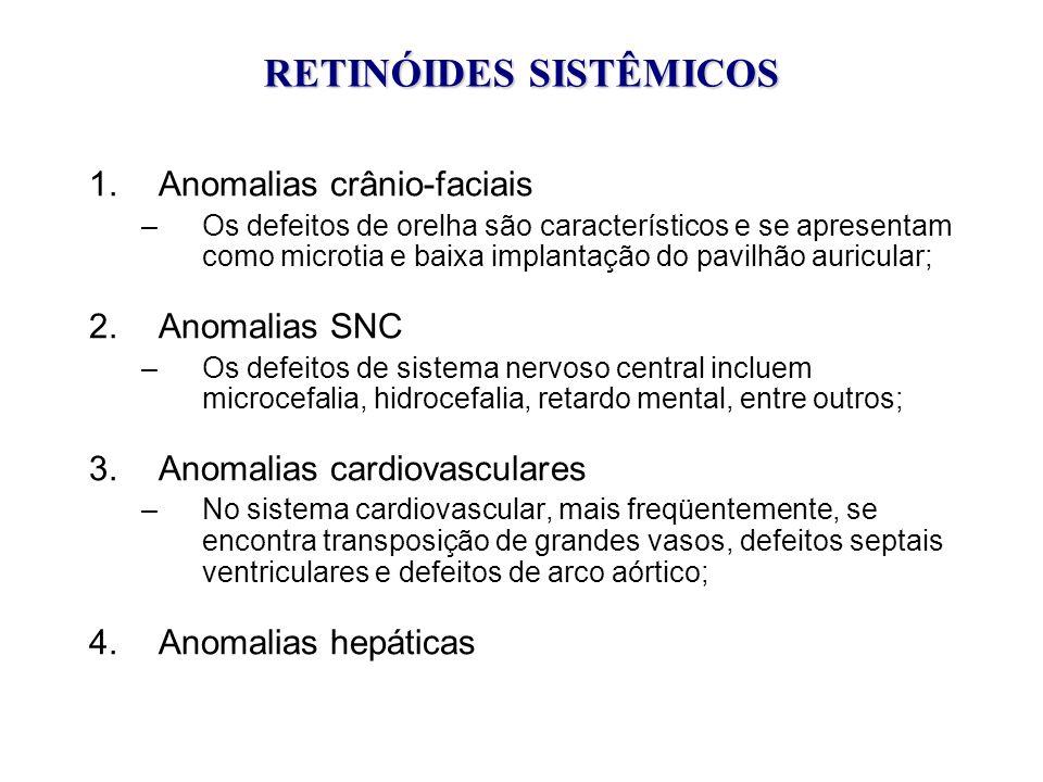 RETINÓIDES SISTÊMICOS 1.Anomalias crânio-faciais –Os defeitos de orelha são característicos e se apresentam como microtia e baixa implantação do pavil