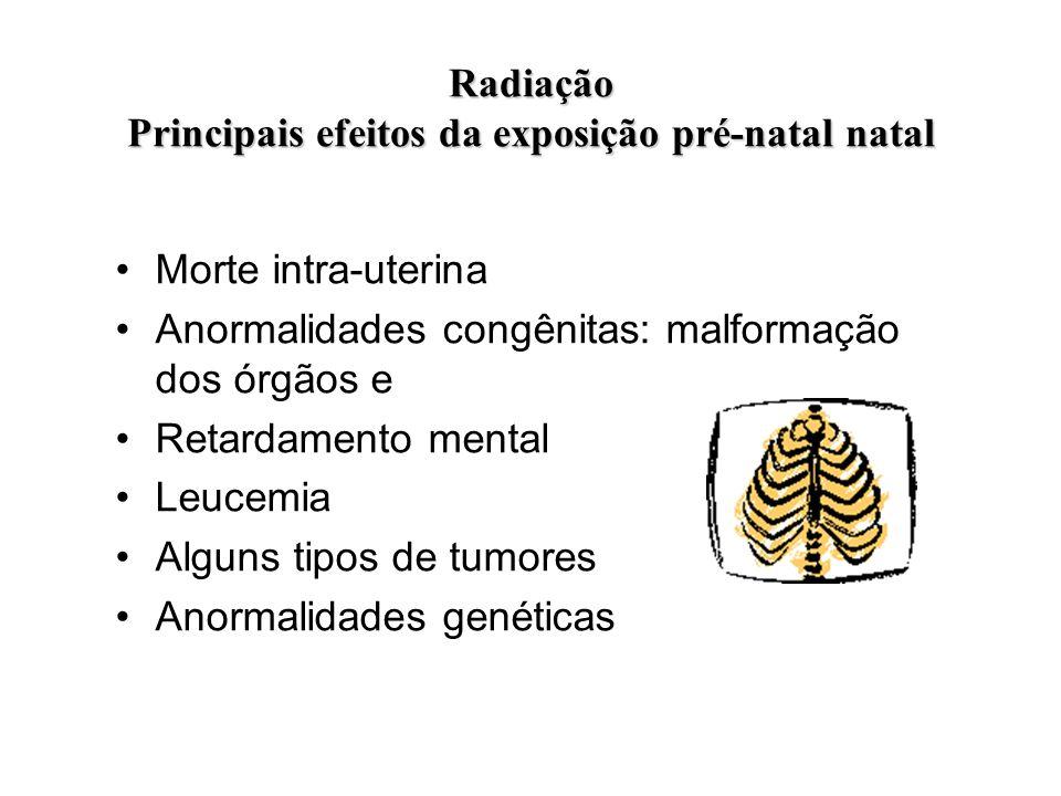 Radiação Principais efeitos da exposição pré-natal natal Morte intra-uterina Anormalidades congênitas: malformação dos órgãos e Retardamento mental Le