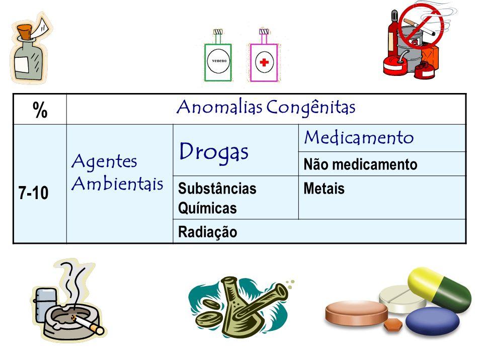 Fatores ambientais Drogas –Medicamentos –Drogas de uso não médico (fumo, álcool, cocaína) Produtos químicos –Solventes, organoclorados, organofosforados, metais pesados, pesticidas