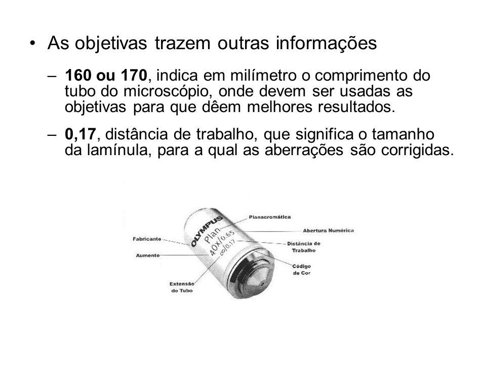 As objetivas trazem outras informações –160 ou 170, indica em milímetro o comprimento do tubo do microscópio, onde devem ser usadas as objetivas para