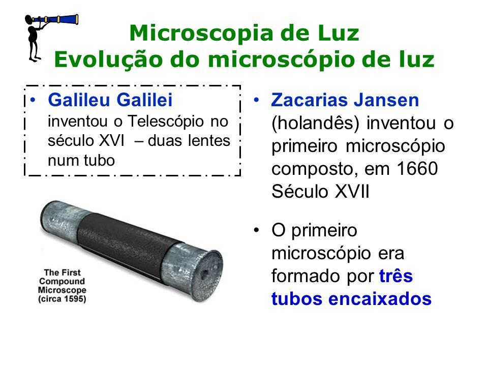Microscopia de Luz Evolução do microscópio de luz Galileu Galilei inventou o Telescópio no século XVI – duas lentes num tubo Zacarias Jansen (holandês