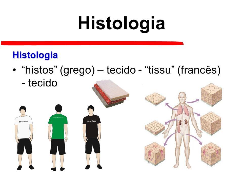 Histologia Histologia histos (grego) – tecido - tissu (francês) - tecido