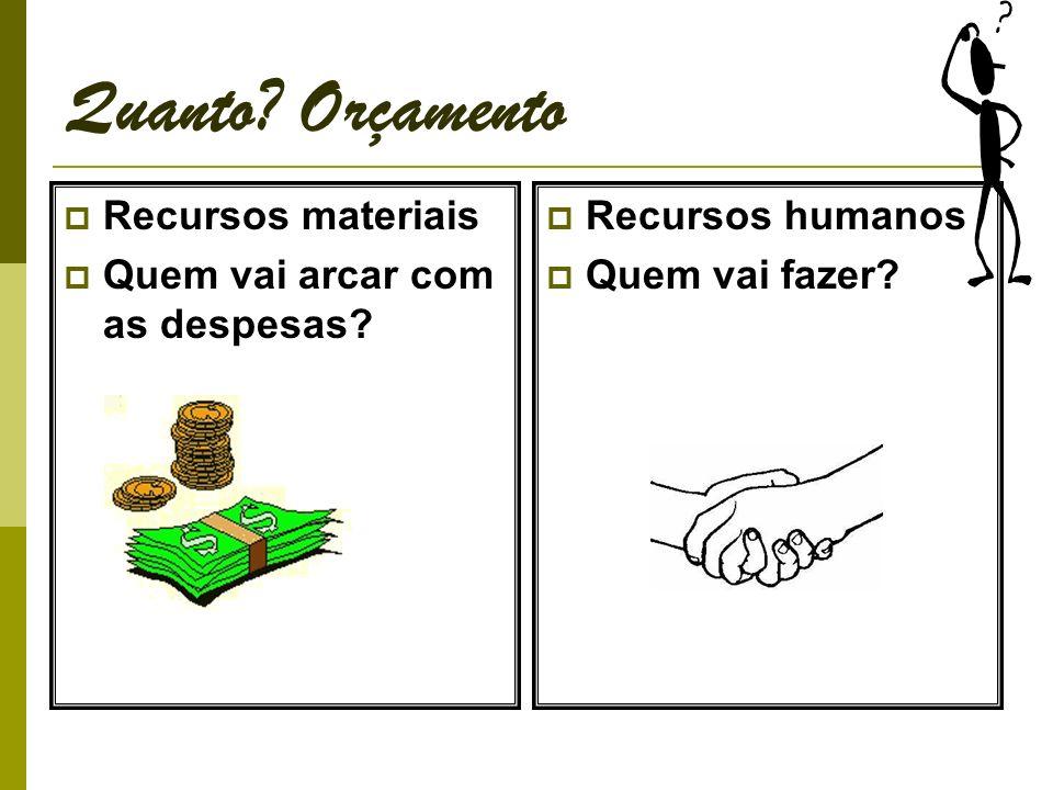 Recursos humanos Quem vai fazer.Recursos materiais Quem vai arcar com as despesas.
