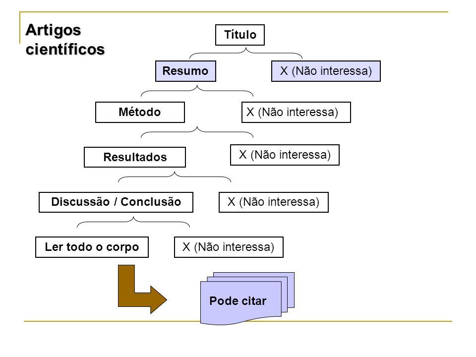 Título ResumoX (Não interessa) MétodoX (Não interessa) Resultados X (Não interessa) Discussão / ConclusãoX (Não interessa) Ler todo o corpoX (Não inte