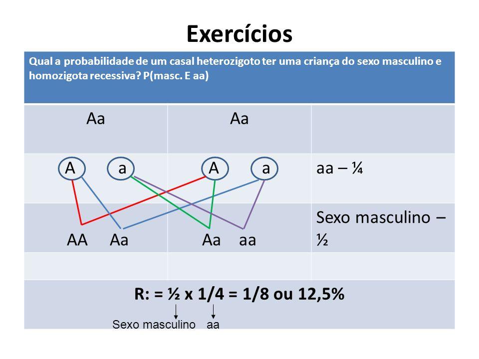 Exercícios Qual a probabilidade de um casal heterozigoto ter uma criança do sexo masculino e homozigota recessiva? P(masc. E aa) Aa aa – ¼ AA Aa Aa aa