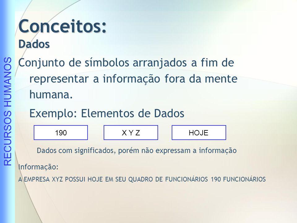 RECURSOS HUMANOS Conceitos: Índices Ferramenta usada pelo gerenciador de Banco de Dados para facilitar a busca de linhas dentro de uma tabela.