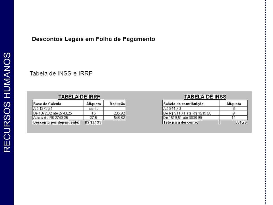 RECURSOS HUMANOS Descontos Legais em Folha de Pagamento Tabela de INSS e IRRF