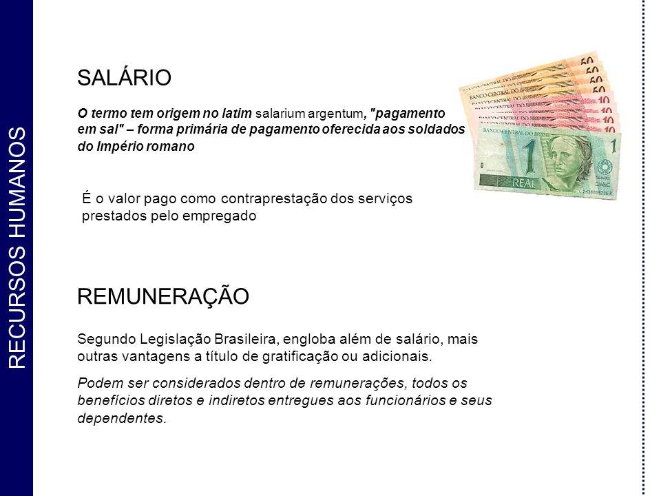 RECURSOS HUMANOS SALÁRIO REMUNERAÇÃO O termo tem origem no latim salarium argentum,