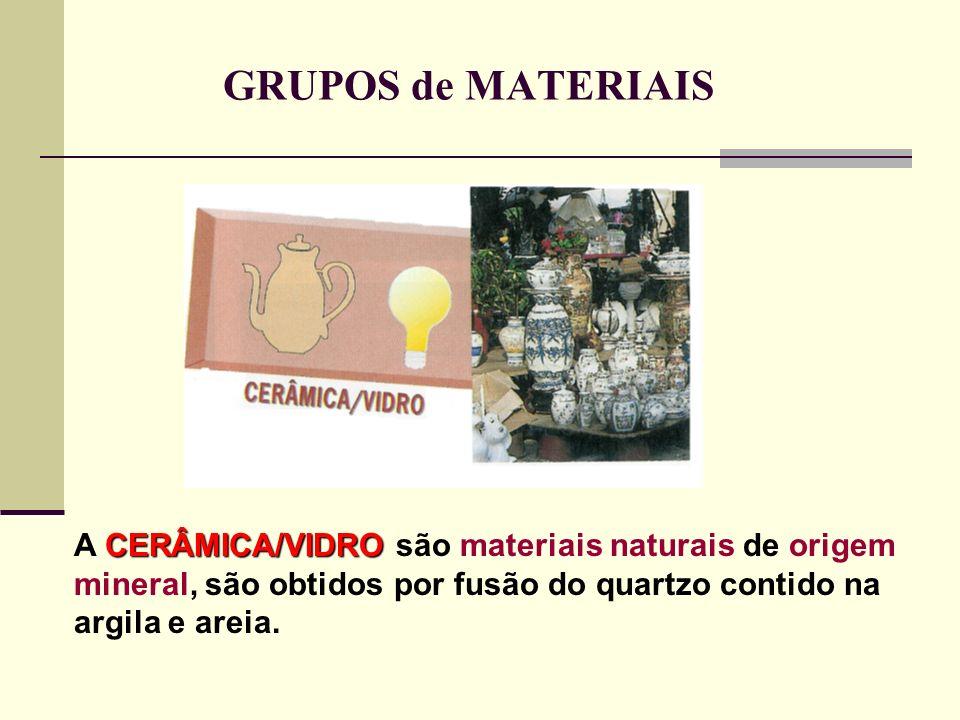 GRUPOS de MATERIAIS A C CC CERÂMICA/VIDRO são materiais naturais de origem mineral, são obtidos por fusão do quartzo contido na argila e areia.