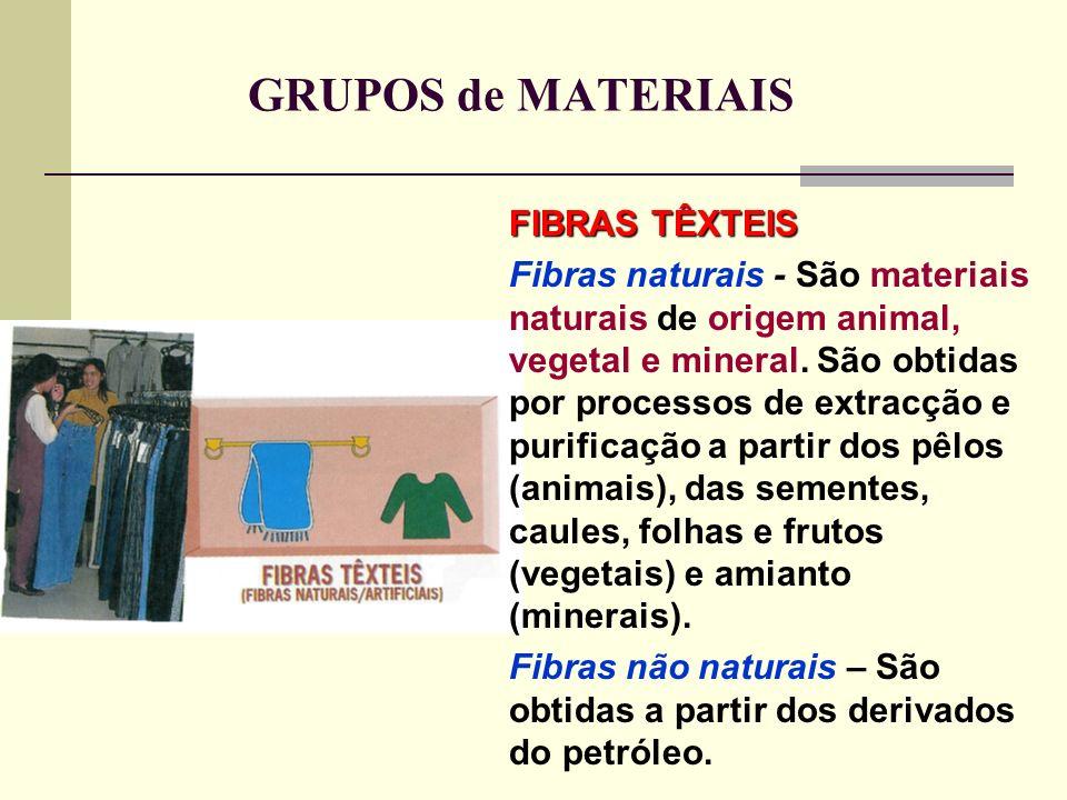 GRUPOS de MATERIAIS FIBRAS TÊXTEIS Fibras naturais - São materiais naturais de origem animal, vegetal e mineral. São obtidas por processos de extracçã