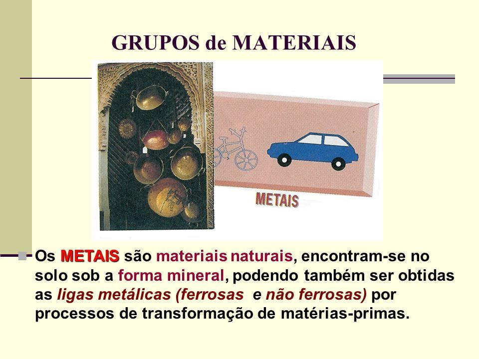 GRUPOS de MATERIAIS Os M MM METAIS são materiais naturais, encontram-se no solo sob a forma mineral, podendo também ser obtidas as ligas metálicas (fe