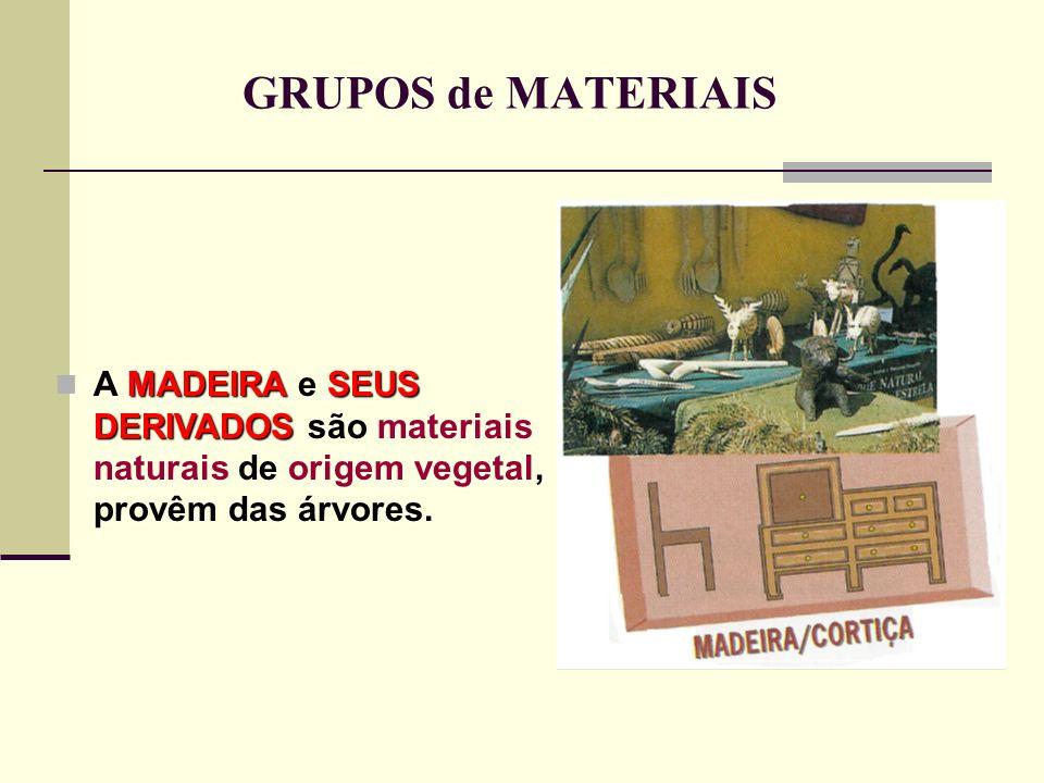 MADEIRA e seus DERIVADOS Exemplos de madeira: Pinheiro Carvalho CastanhoEucalipto