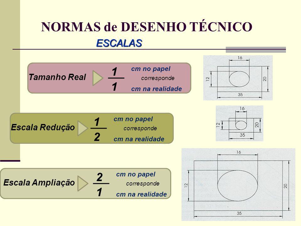NORMAS de DESENHO TÉCNICO 1 ESCALAS cm no papel 1 Tamanho Real corresponde cm na realidade 1 cm no papel 2 Escala Redução corresponde cm na realidade